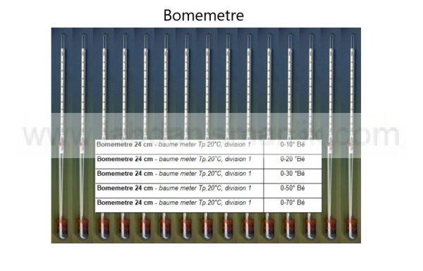 Bomemetre – Cam – Greinorm Alman Malı